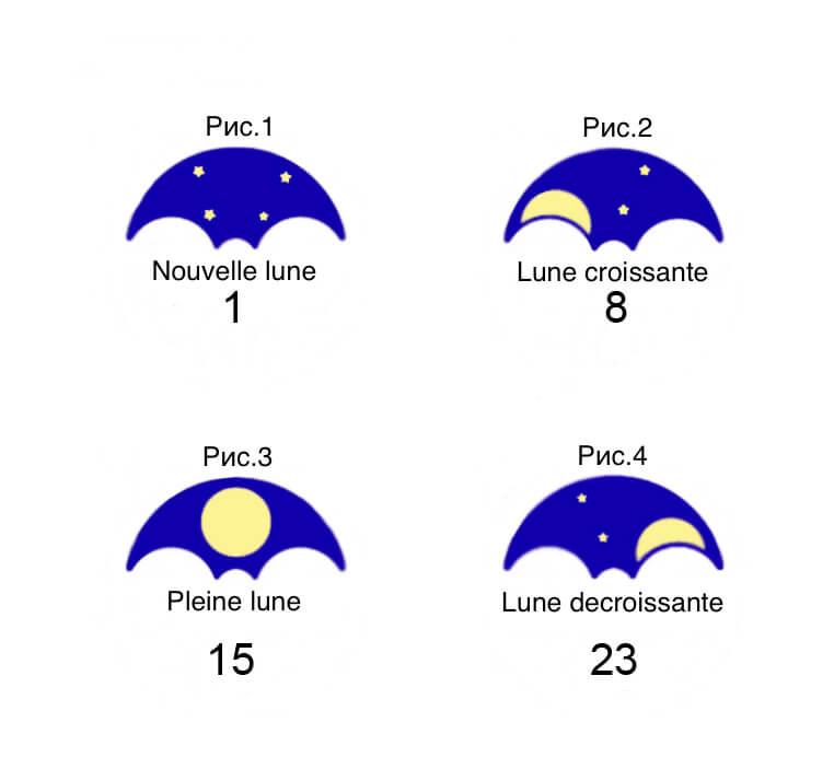 moon-phasa (1)